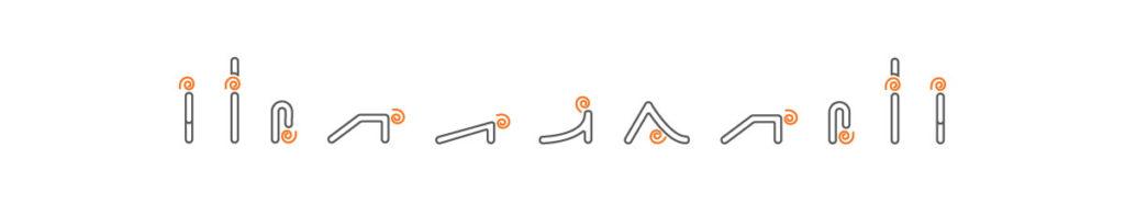 Prana yoga - Saludo al sol - Asanas